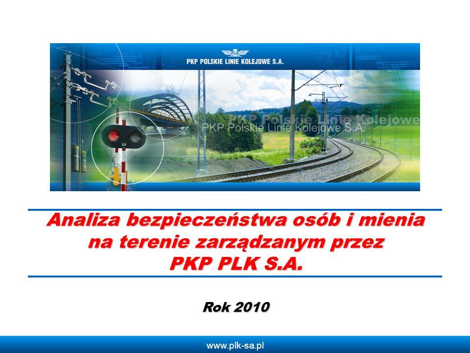 www.plk-sa.pl Analiza bezpieczeństwa osób i mienia na terenie zarządzanym przez PKP PLK S.A. Rok 2010