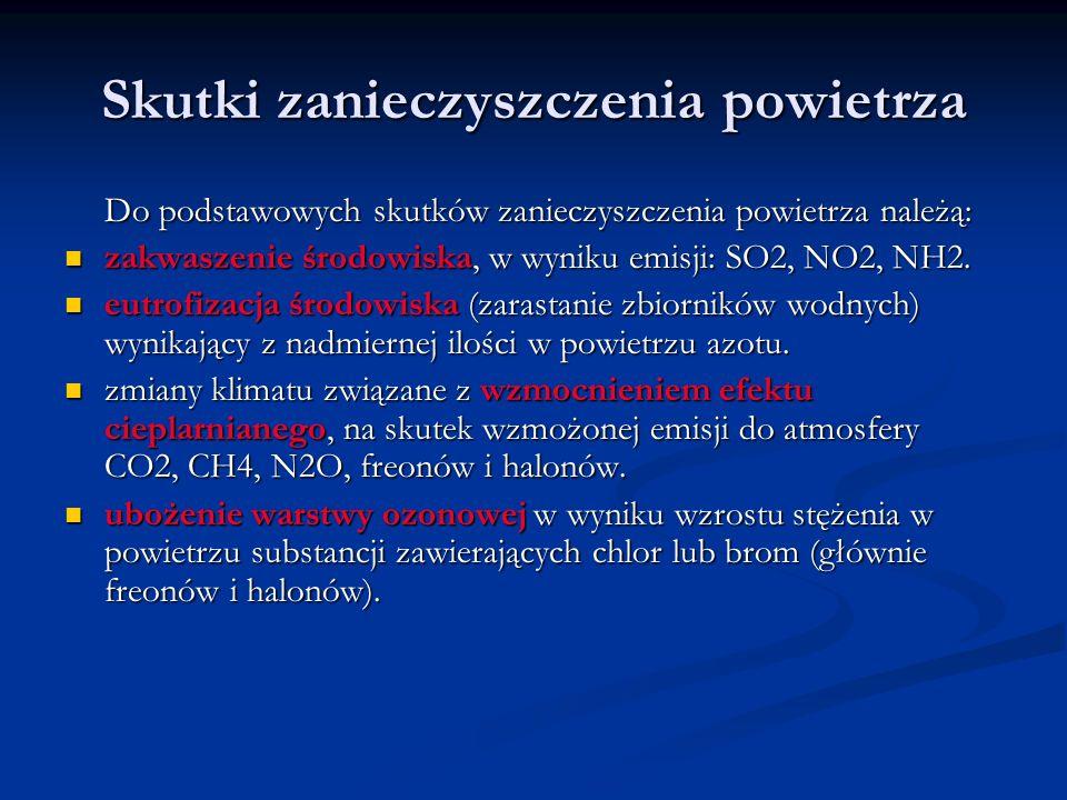 Skutki zanieczyszczenia powietrza Do podstawowych skutków zanieczyszczenia powietrza należą: zakwaszenie środowiska, w wyniku emisji: SO2, NO2, NH2. z