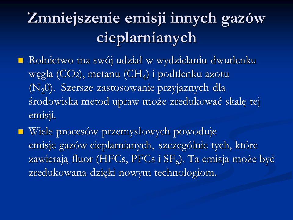 Zmniejszenie emisji innych gazów cieplarnianych Rolnictwo ma swój udział w wydzielaniu dwutlenku węgla (CO 2 ), metanu (CH 4 ) i podtlenku azotu (N 2