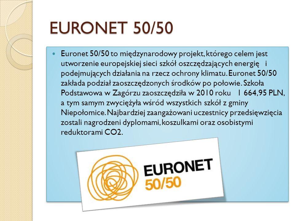 EURONET 50/50 Euronet 50/50 to międzynarodowy projekt, którego celem jest utworzenie europejskiej sieci szkół oszczędzających energię i podejmujących