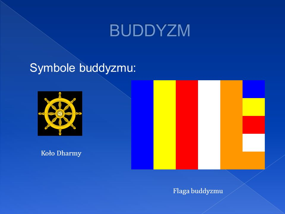 Symbole buddyzmu: Koło Dharmy Flaga buddyzmu