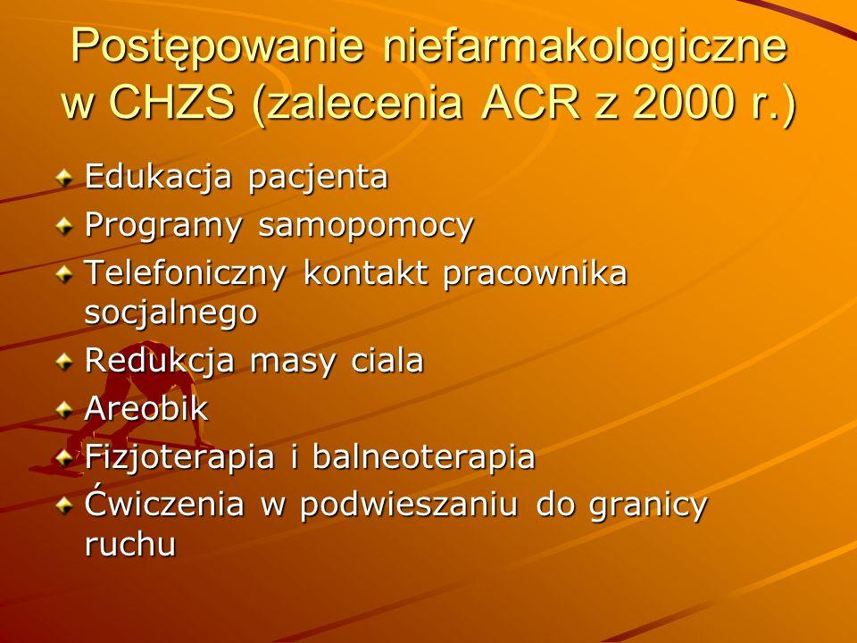 Postępowanie niefarmakologiczne w CHZS (zalecenia ACR z 2000 r.) Edukacja pacjenta Programy samopomocy Telefoniczny kontakt pracownika socjalnego Redukcja masy ciala Areobik Fizjoterapia i balneoterapia Ćwiczenia w podwieszaniu do granicy ruchu