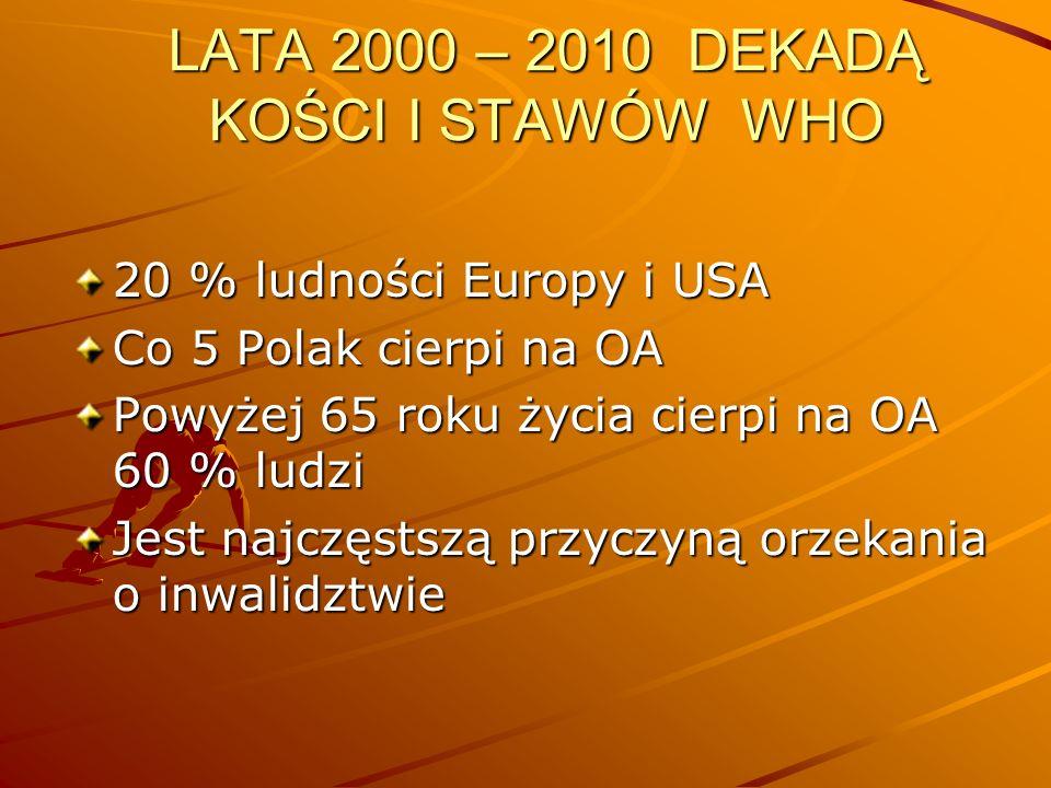 LATA 2000 – 2010 DEKADĄ KOŚCI I STAWÓW WHO 20 % ludności Europy i USA Co 5 Polak cierpi na OA Powyżej 65 roku życia cierpi na OA 60 % ludzi Jest najcz