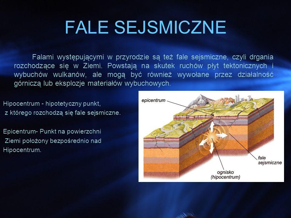 FALE SEJSMICZNE Falami występującymi w przyrodzie są też fale sejsmiczne, czyli drgania rozchodzące się w Ziemi.
