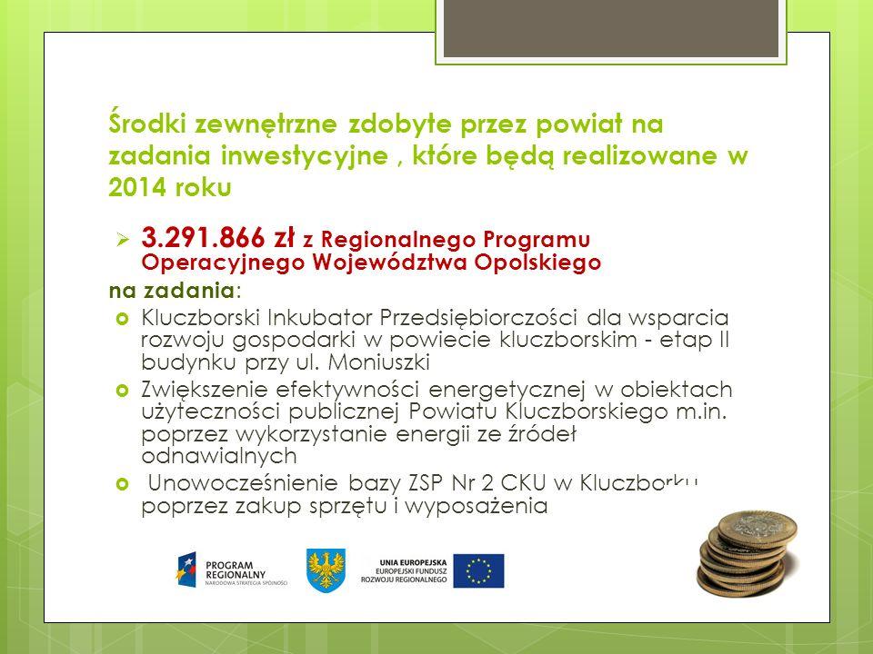 Środki zewnętrzne zdobyte przez powiat na zadania inwestycyjne, które będą realizowane w 2014 roku 3.291.866 zł z Regionalnego Programu Operacyjnego W