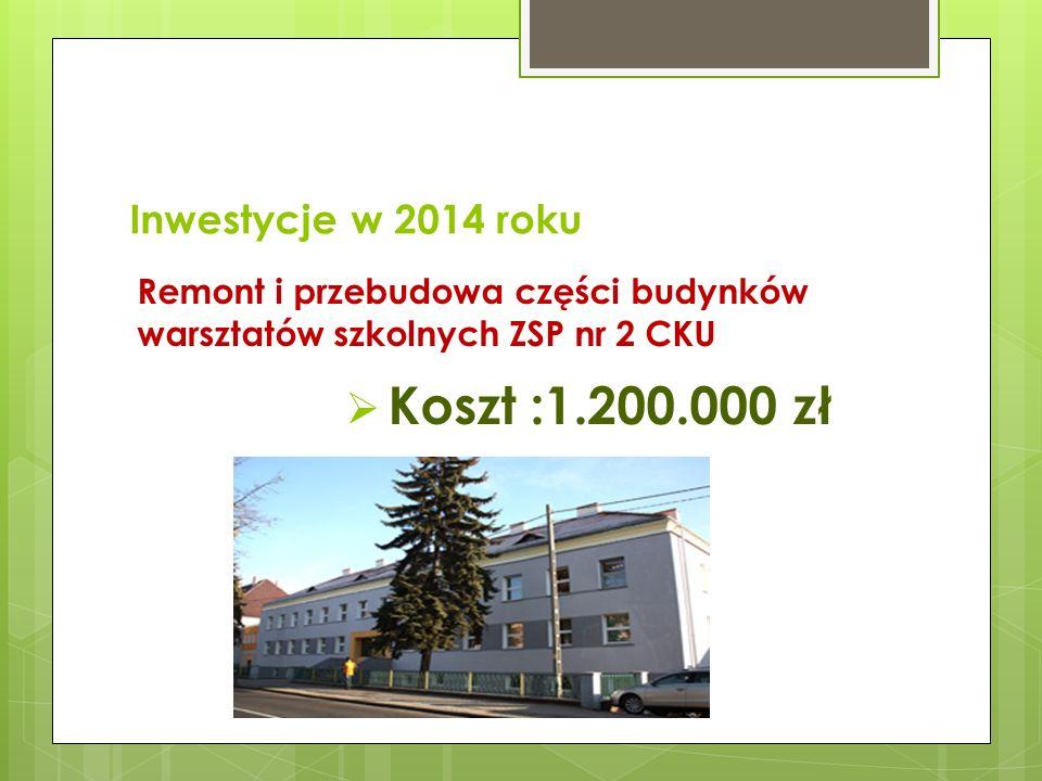 Inwestycje w 2014 roku Remont i przebudowa części budynków warsztatów szkolnych ZSP nr 2 CKU Koszt :1.200.000 zł