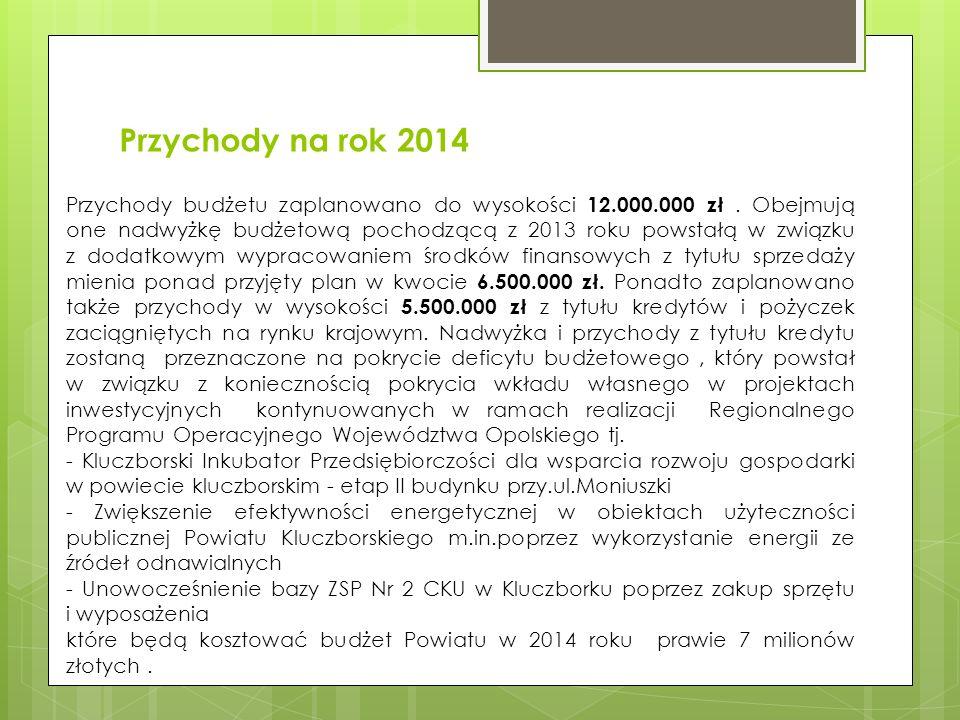 Przychody na rok 2014 Przychody budżetu zaplanowano do wysokości 12.000.000 zł. Obejmują one nadwyżkę budżetową pochodzącą z 2013 roku powstałą w zwią