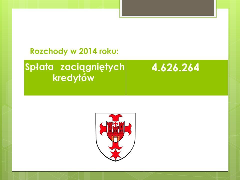 Rozchody w 2014 roku: Spłata zaciągniętych kredytów 4.626.264