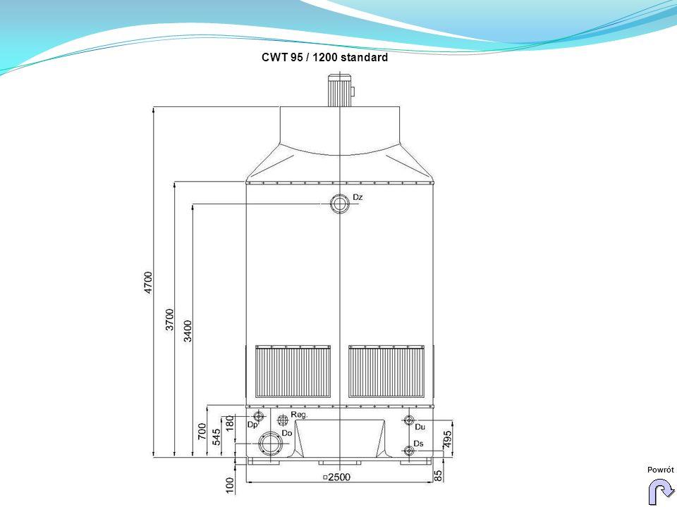 CWT 95 / 1200 standard Powrót