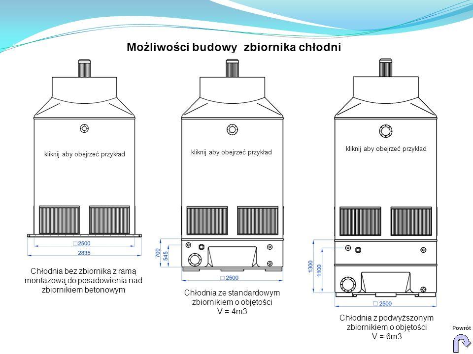 Chłodnia bez zbiornika z ramą montażową do posadowienia nad zbiornikiem betonowym Chłodnia ze standardowym zbiornikiem o objętości V = 4m3 Chłodnia z podwyższonym zbiornikiem o objętości V = 6m3 kliknij aby obejrzeć przykład Powrót