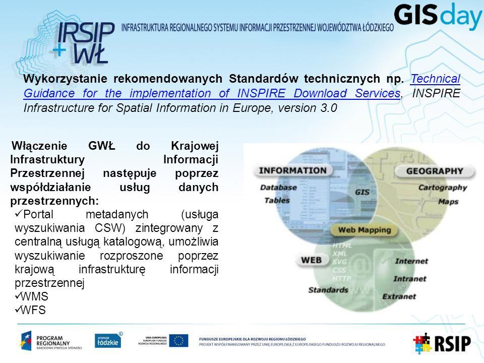 Technologia ArcGIS Server Enterprise Standard 10.0 (wykorzystywany do publikacji map i udostępniania funkcjonalności GIS w sieci komputerowej) Komponenty Platformy Imap