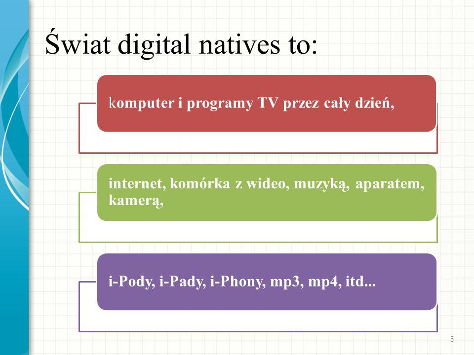 Świat digital natives to: komputer i programy TV przez cały dzień, internet, komórka z wideo, muzyką, aparatem, kamerą, i-Pody, i-Pady, i-Phony, mp3, mp4, itd...