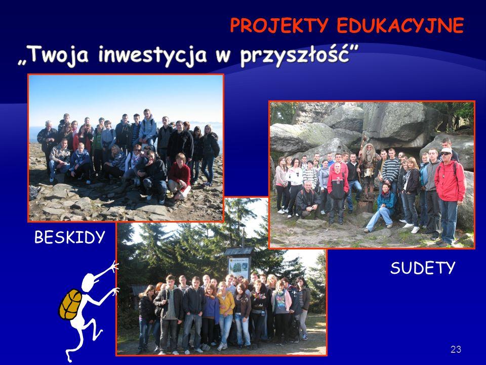 23 PROJEKTY EDUKACYJNE BESKIDY SUDETY