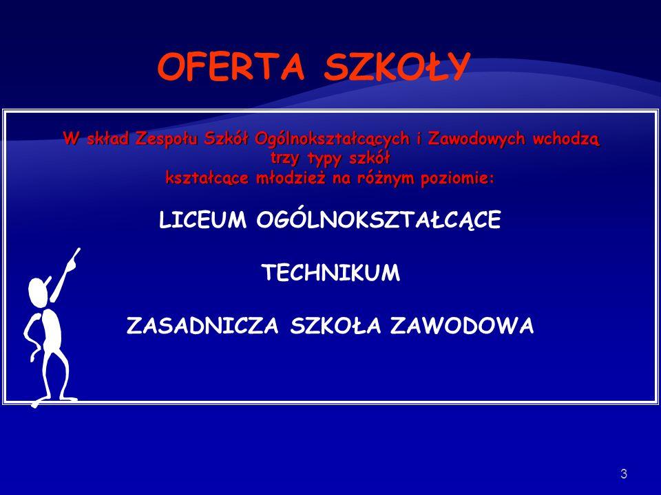 24 PROJEKTY EDUKACYJNE Wyżyny Podhale