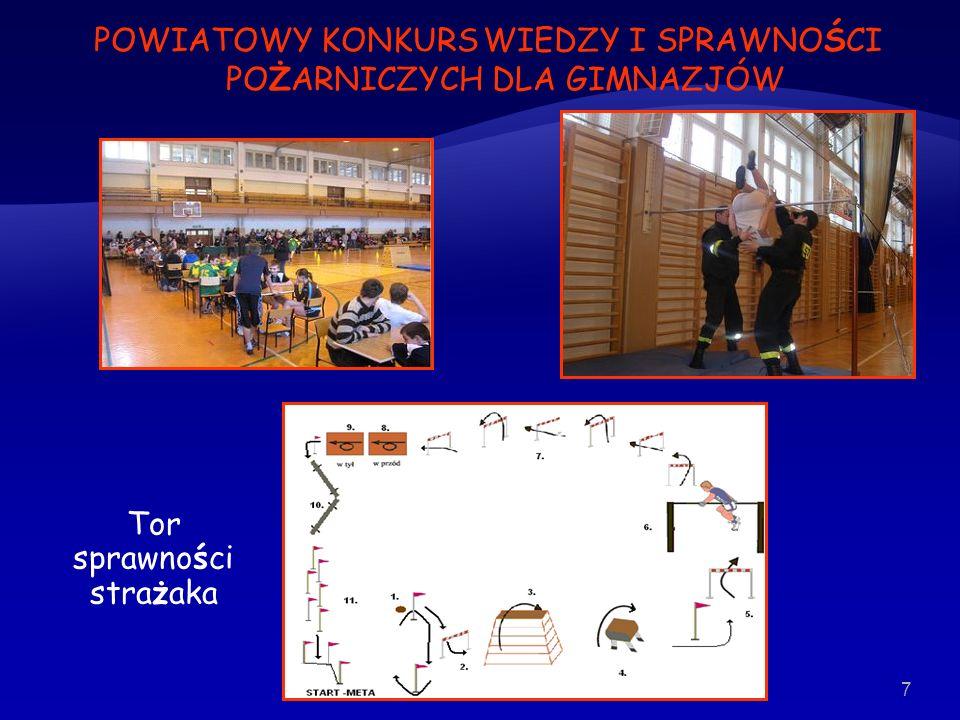 28 Dzień Szkoły bez Przemocy Akcja Bezpieczne wakacje Kampania Świadomie wybieram przyszłość AKCJE SZKOLNE