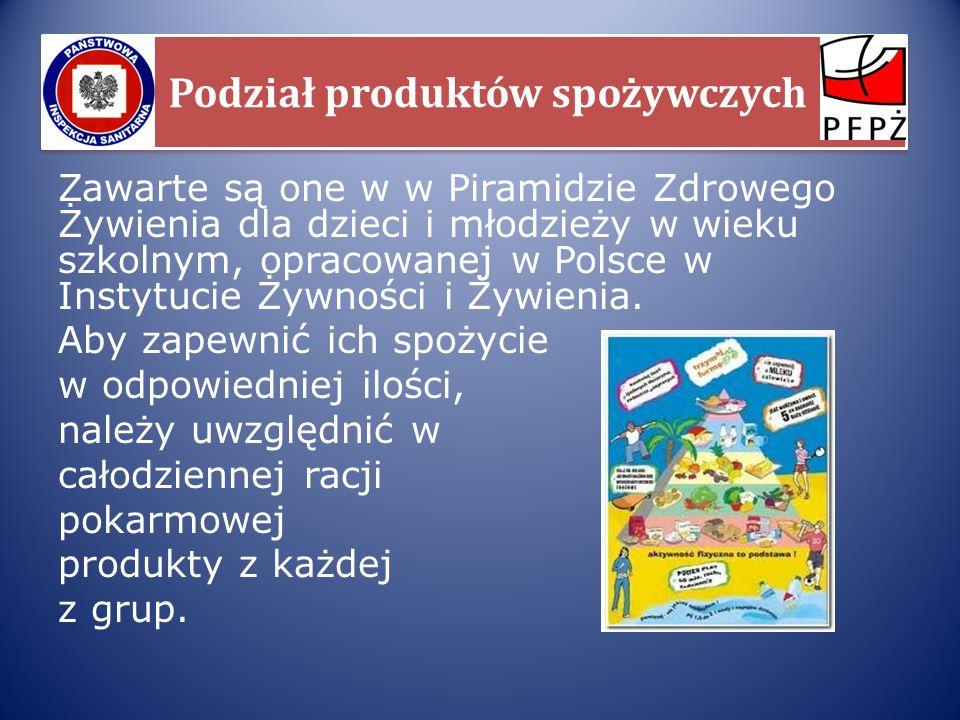 Podział produktów spożywczych Zawarte są one w w Piramidzie Zdrowego Żywienia dla dzieci i młodzieży w wieku szkolnym, opracowanej w Polsce w Instytuc