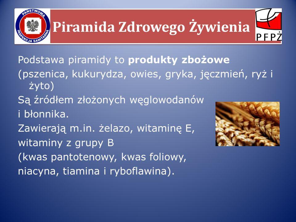 Podstawa piramidy to produkty zbożowe (pszenica, kukurydza, owies, gryka, jęczmień, ryż i żyto) Są źródłem złożonych węglowodanów i błonnika. Zawieraj