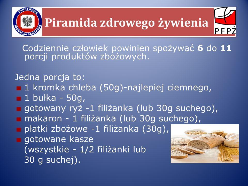 Piramida zdrowego żywienia Codziennie człowiek powinien spożywać 6 do 11 porcji produktów zbożowych. Jedna porcja to: 1 kromka chleba (50g)-najlepiej