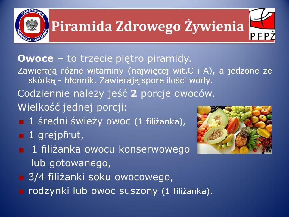 Piramida Zdrowego Żywienia Owoce – to trzecie piętro piramidy. Zawierają różne witaminy (najwięcej wit.C i A), a jedzone ze skórką - błonnik. Zawieraj