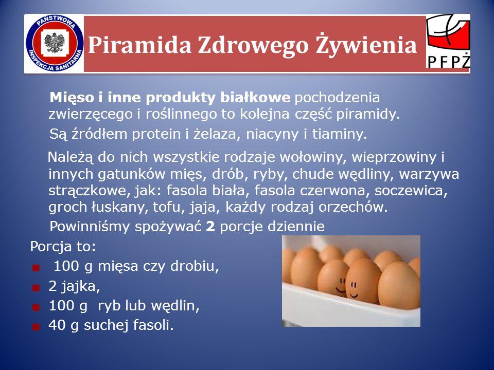 Piramida Zdrowego Żywienia Mięso i inne produkty białkowe pochodzenia zwierzęcego i roślinnego to kolejna część piramidy. Są źródłem protein i żelaza,