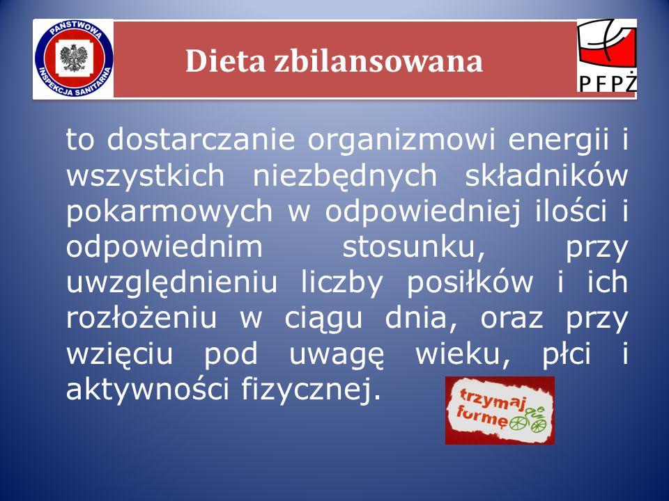 Podział produktów spożywczych Zawarte są one w w Piramidzie Zdrowego Żywienia dla dzieci i młodzieży w wieku szkolnym, opracowanej w Polsce w Instytucie Żywności i Żywienia.