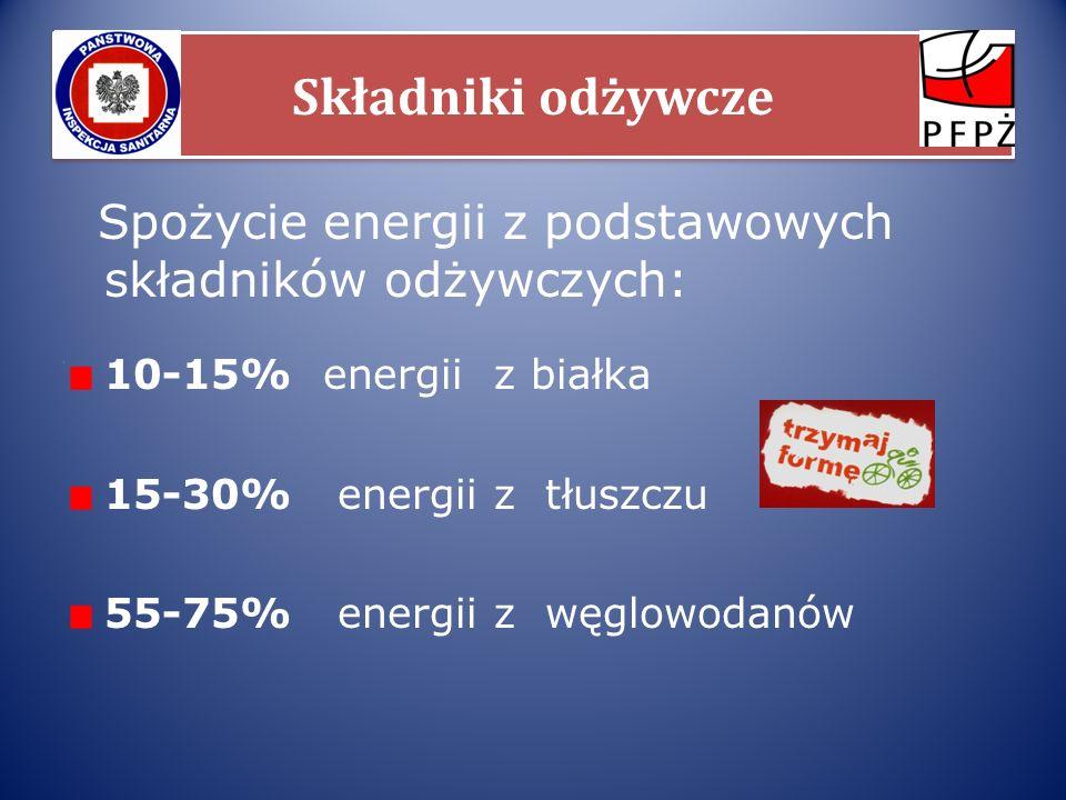 Spożycie energii z podstawowych składników odżywczych: 10-15% energii z białka 15-30% energii z tłuszczu 55-75% energii z węglowodanów Składniki odżyw