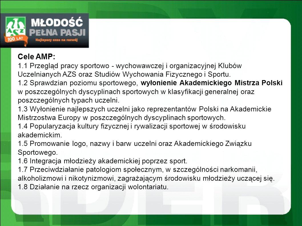 Najniżej sklasyfikowane uczelnie z 1 medalem AMP: PSW Biała Podlaska (futsal K - srebro) - 82 miejsce - 183 pkt.