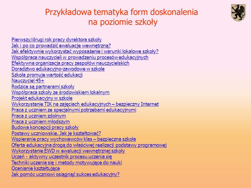 Przykładowa tematyka form doskonalenia na poziomie szkoły Pierwszy/drugi rok pracy dyrektora szkoły Jak i po co prowadzić ewaluacje wewnętrzną? Jak ef