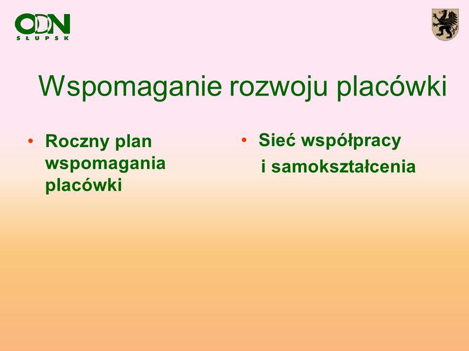 Wspomaganie rozwoju placówki Roczny plan wspomagania placówki Sieć współpracy i samokształcenia