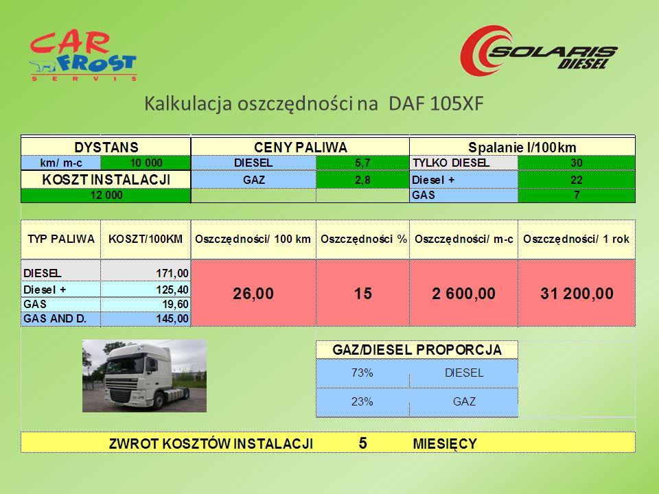 Kalkulacja oszczędności na DAF 105XF