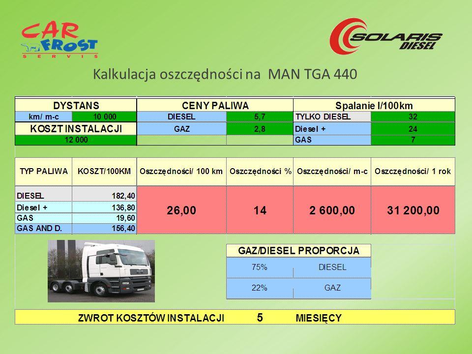 Kalkulacja oszczędności na MAN TGA 440
