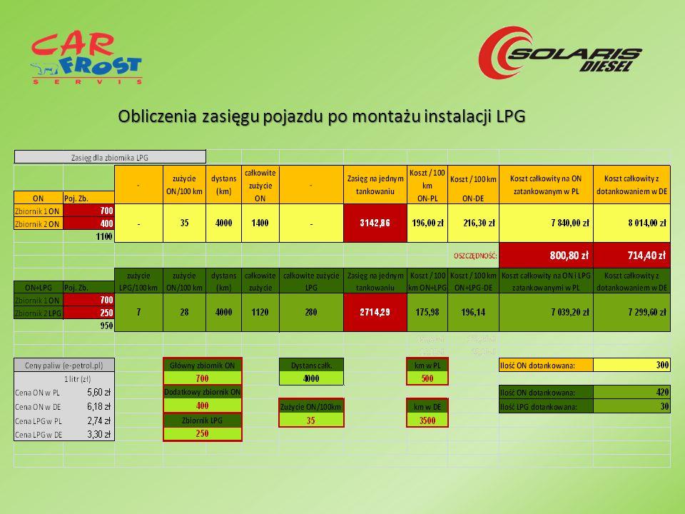 Obliczenia zasięgu pojazdu po montażu instalacji LPG