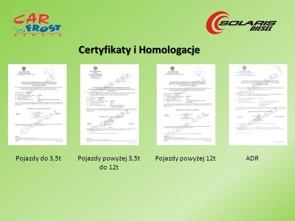 Certyfikaty i Homologacje Pojazdy do 3,5tPojazdy powyżej 3,5t do 12t Pojazdy powyżej 12tADR