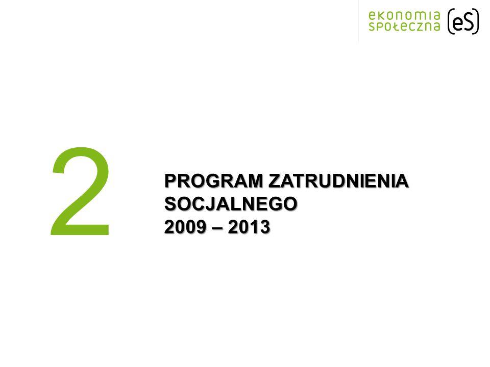 PROGRAM ZATRUDNIENIA SOCJALNEGO 2009 – 2013 2