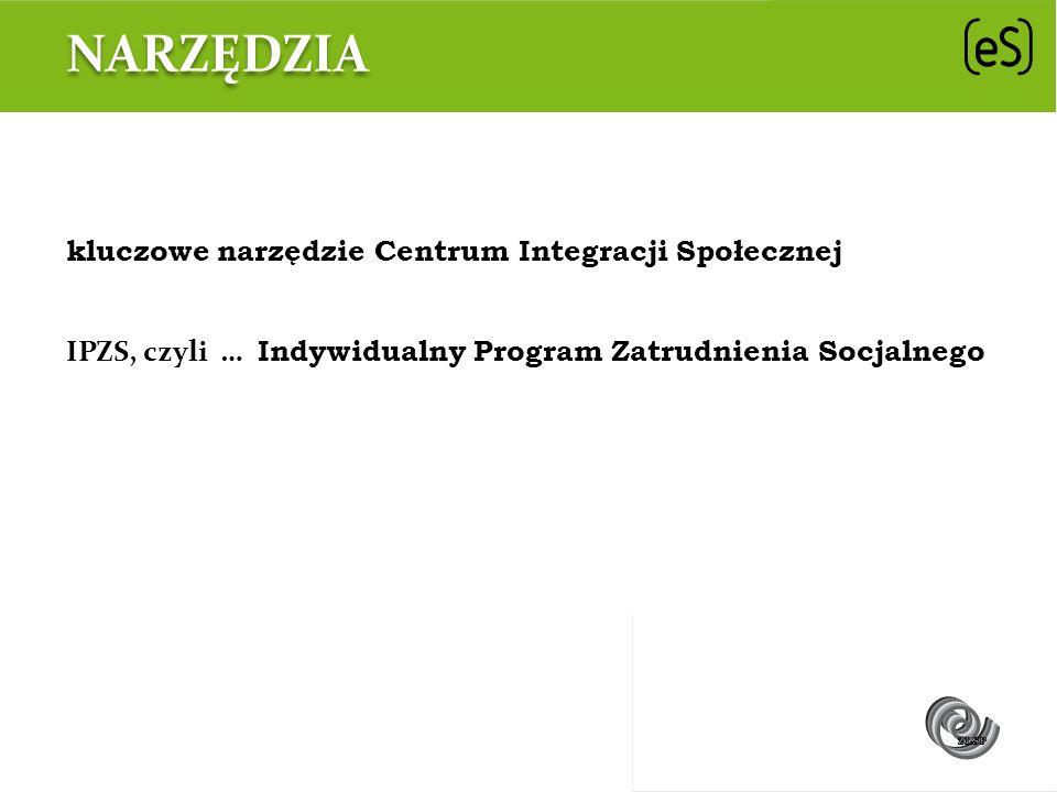 NARZĘDZIA kluczowe narzędzie Centrum Integracji Społecznej IPZS, czyli … Indywidualny Program Zatrudnienia Socjalnego