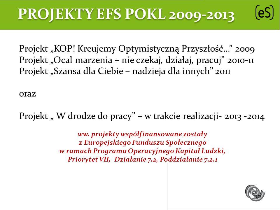 PROJEKTY EFS POKL 2009-2013 Projekt KOP! Kreujemy Optymistyczną Przyszłość… 2009 Projekt Ocal marzenia – nie czekaj, działaj, pracuj 2010-11 Projekt S