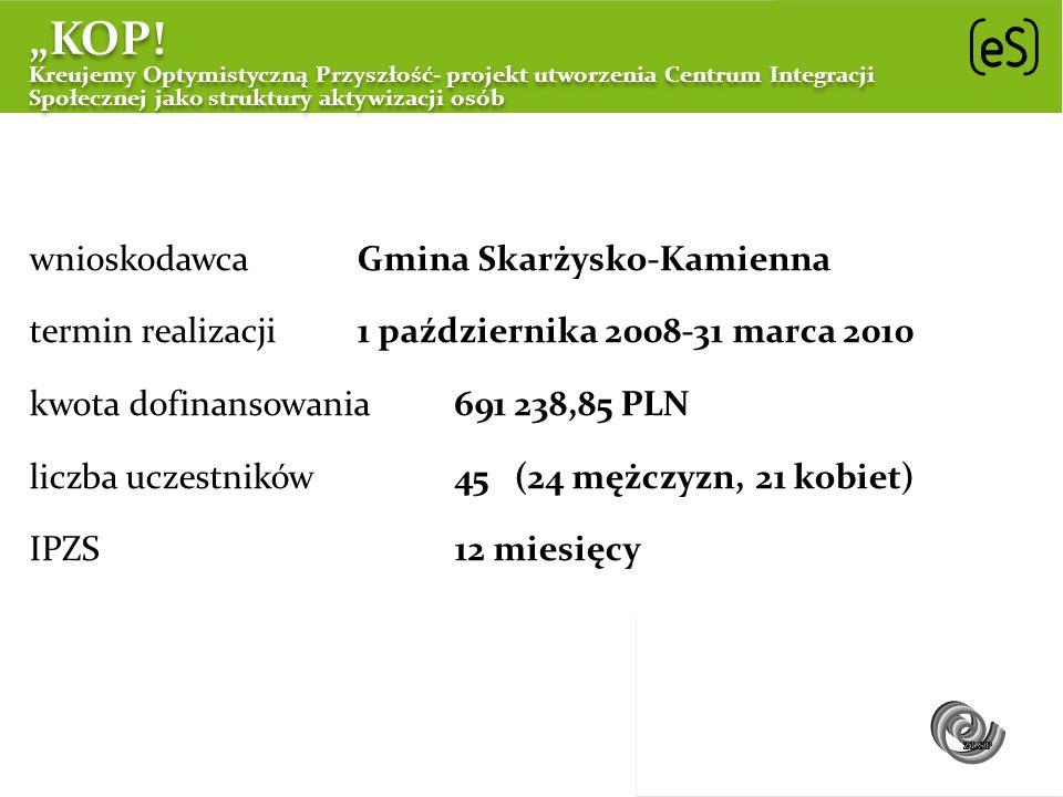 KOP! Kreujemy Optymistyczną Przyszłość- projekt utworzenia Centrum Integracji Społecznej jako struktury aktywizacji osób wnioskodawca Gmina Skarżysko-