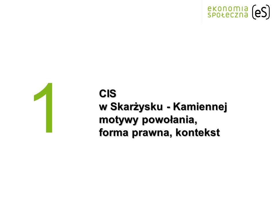 CIS w Skarżysku - Kamiennej motywy powołania, forma prawna, kontekst 1