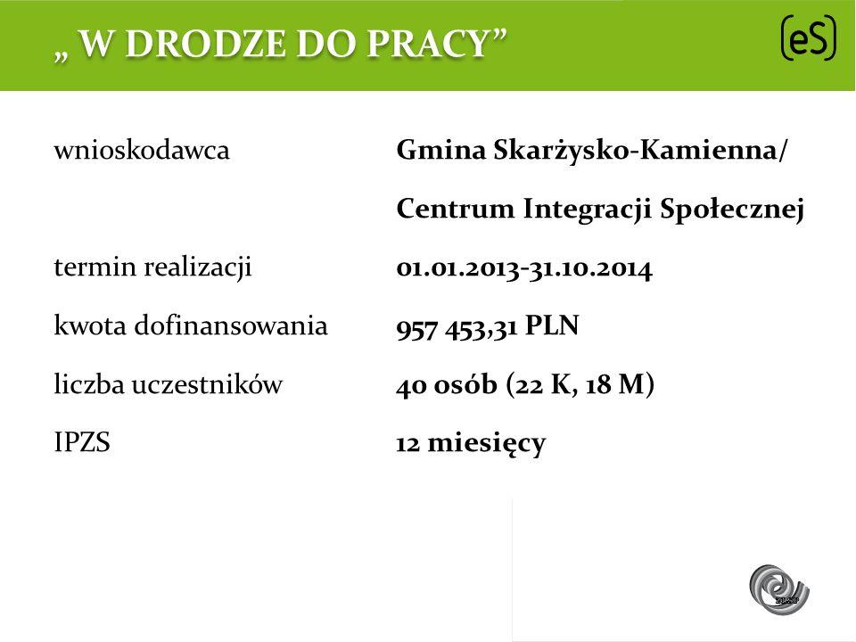 W DRODZE DO PRACY wnioskodawcaGmina Skarżysko-Kamienna/ Centrum Integracji Społecznej termin realizacji01.01.2013-31.10.2014 kwota dofinansowania 957