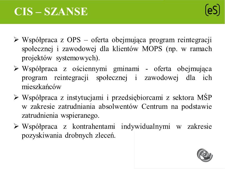 CIS – SZANSE Współpraca z OPS – oferta obejmująca program reintegracji społecznej i zawodowej dla klientów MOPS (np. w ramach projektów systemowych).