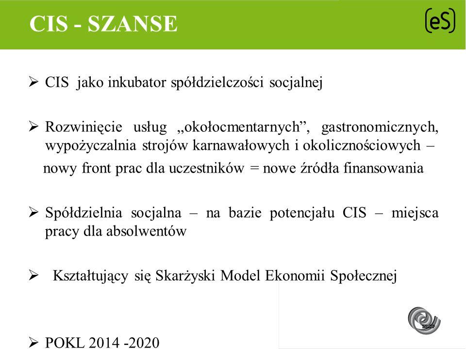 CIS - SZANSE CIS jako inkubator spółdzielczości socjalnej Rozwinięcie usług okołocmentarnych, gastronomicznych, wypożyczalnia strojów karnawałowych i