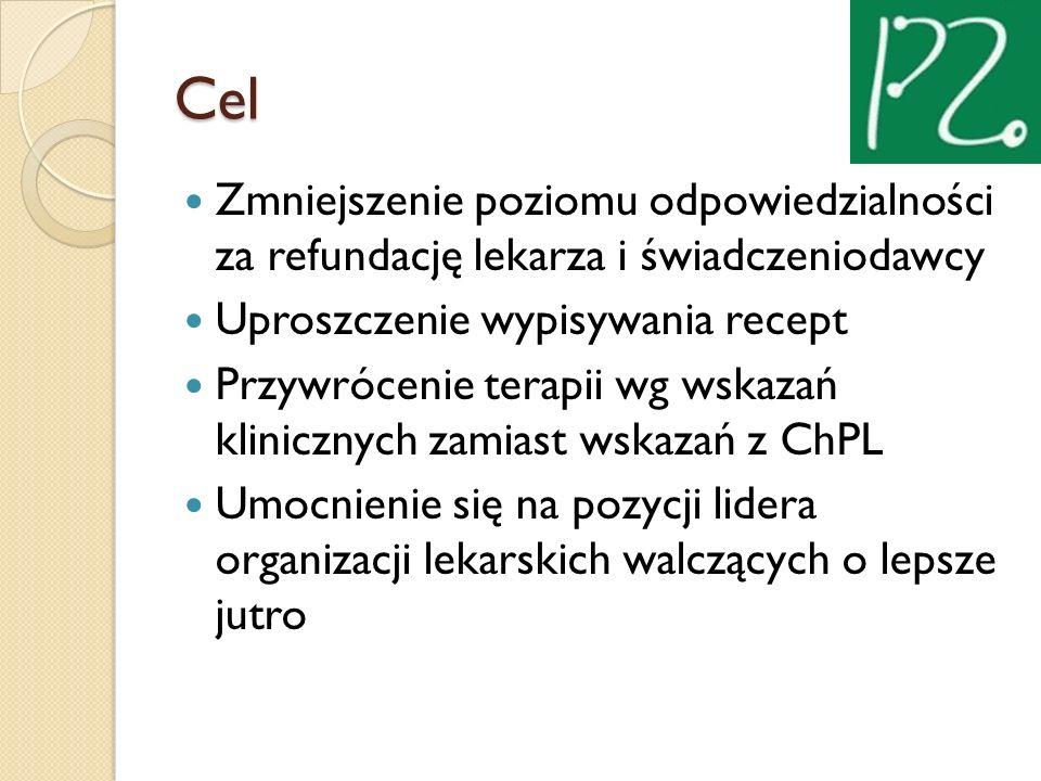 Zagrożenia Brak aktywności Związków Wojewódzkich -> brak odpowiedniej liczby zebranych podpisów Niechęć pacjentów do podpisania się pod inicjatywą Opór farmaceutów – ktoś musi określać refundację, jak nie lekarz to farmaceuta Zwiększenie kosztów refundacji leków ze środków NFZ