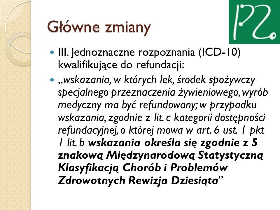 Główne zmiany III. Jednoznaczne rozpoznania (ICD-10) kwalifikujące do refundacji: wskazania, w których lek, środek spożywczy specjalnego przeznaczenia