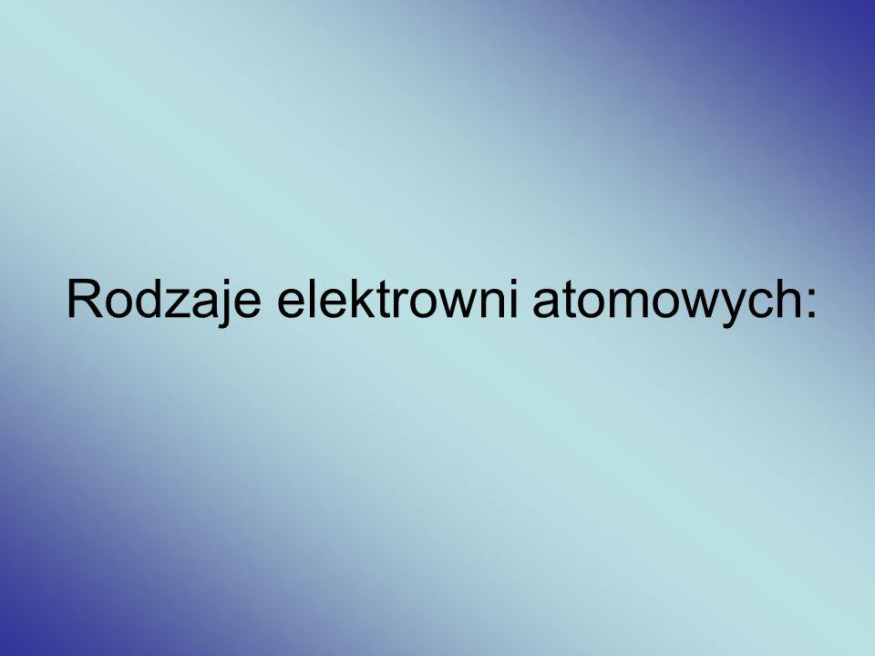 Rodzaje elektrowni atomowych: