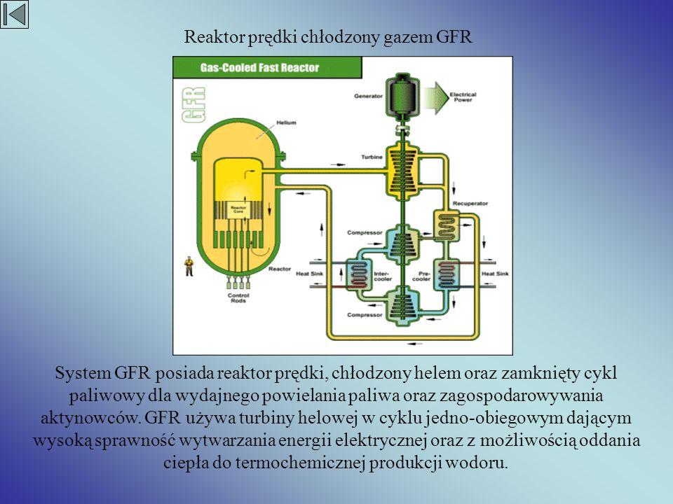 System GFR posiada reaktor prędki, chłodzony helem oraz zamknięty cykl paliwowy dla wydajnego powielania paliwa oraz zagospodarowywania aktynowców. GF