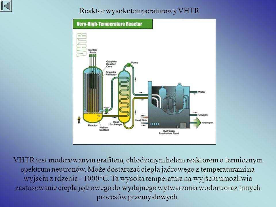 VHTR jest moderowanym grafitem, chłodzonym helem reaktorem o termicznym spektrum neutronów. Może dostarczać ciepła jądrowego z temperaturami na wyjści