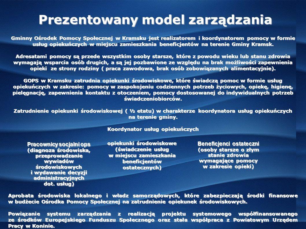 Prezentowany model zarządzania Gminny Ośrodek Pomocy Społecznej w Kramsku jest realizatorem i koordynatorem pomocy w formie usług opiekuńczych w miejscu zamieszkania beneficjentów na terenie Gminy Kramsk.