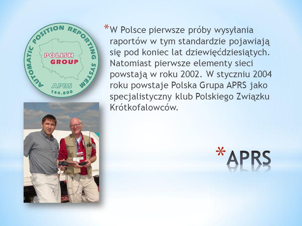 * W Polsce pierwsze próby wysyłania raportów w tym standardzie pojawiają się pod koniec lat dziewięćdziesiątych.
