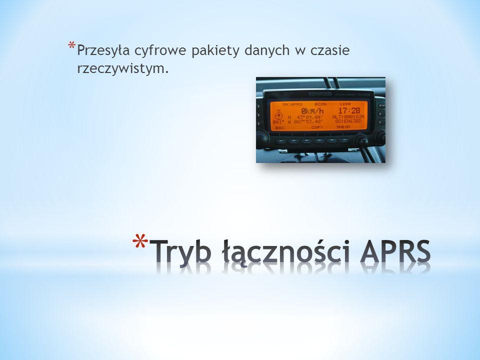 * Współrzędne geograficzne * Wysokość, prędkość, kurs * Warunki antenowe, zasięg radiowy