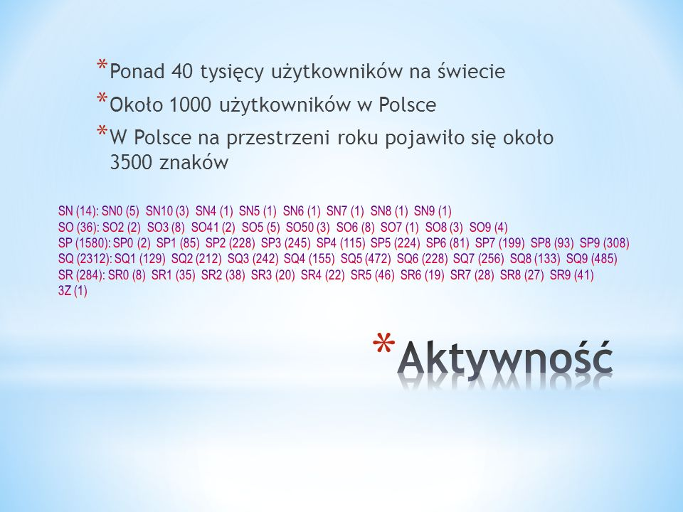 * Około 1000 użytkowników w Polsce